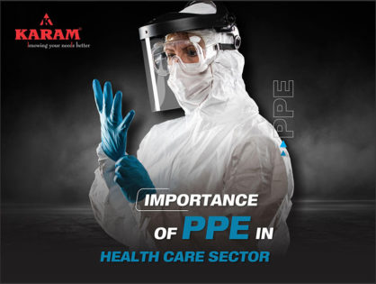 Importance of PPE in the Healthcare Sector